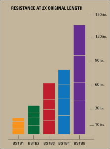 BSTB-FitnessBands-chart